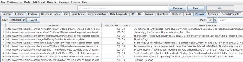 meta news keywords scraped