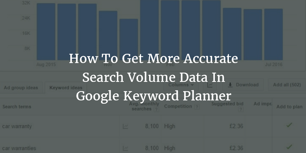How To Get More Accurate Search Volume Data In Google Keyword