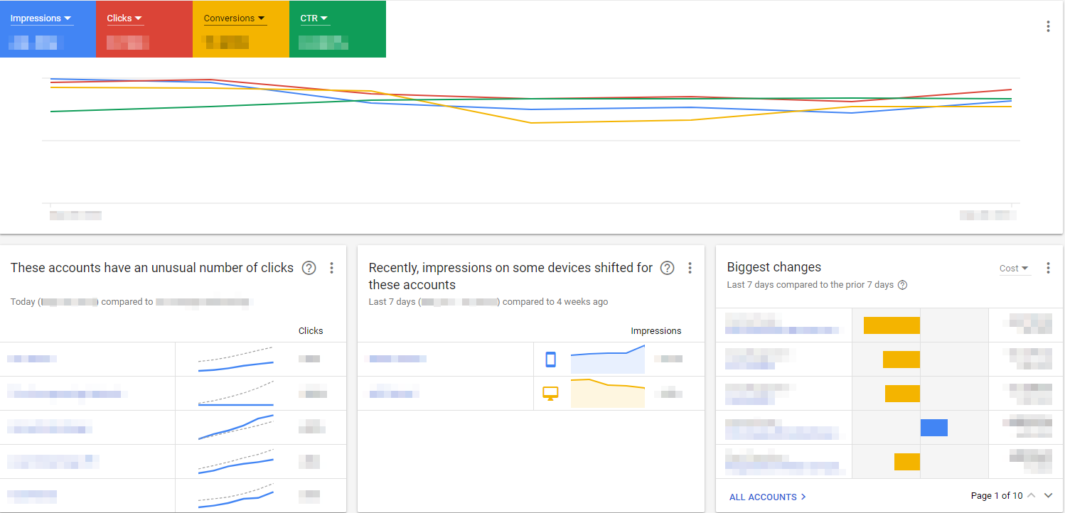 The New AdWords Experience- The good, the bad and the where