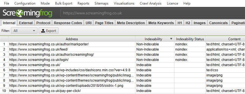 Indexability & Indexability Status