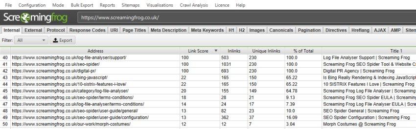 Internal Link Score