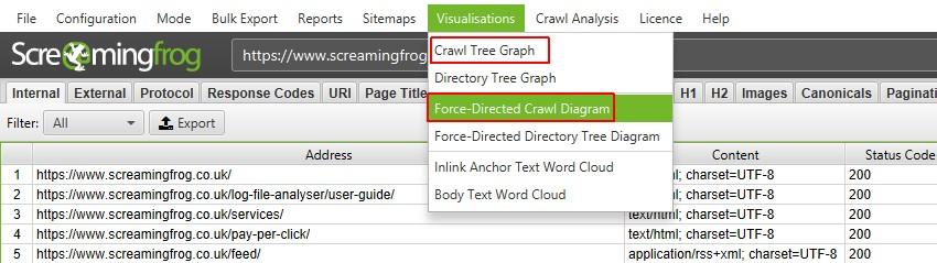 crawl visualisations