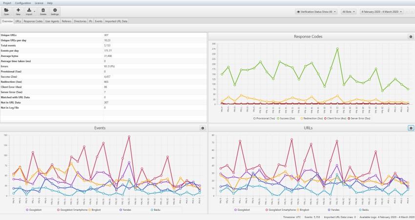 Screaming Frog Log File Analyser 4.0