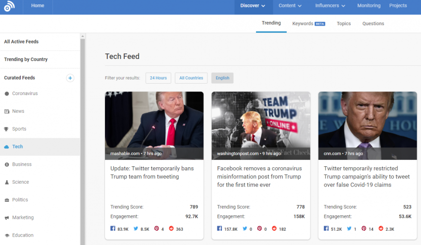 How to find trending news stories on Buzzsumo by subject